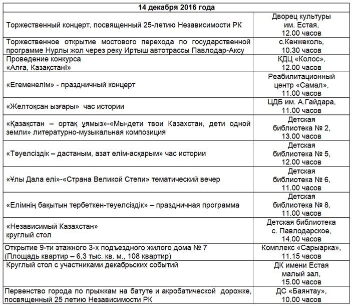 25_let_prazdnik_2