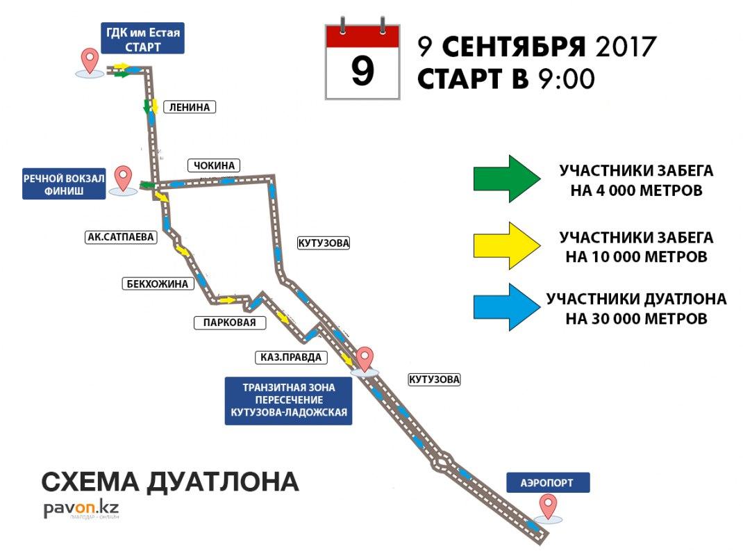 Открытый чемпионат области по дуатлону